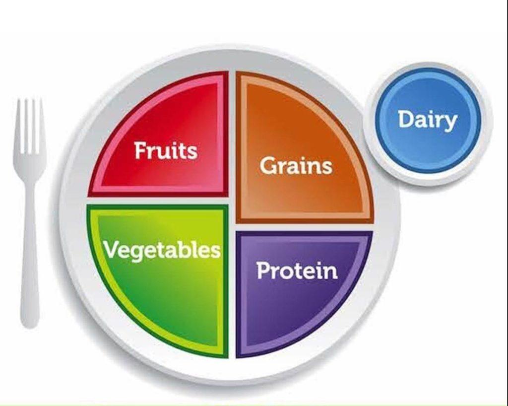 balanced-diet-chart-indian-weight-loss-diet-plan