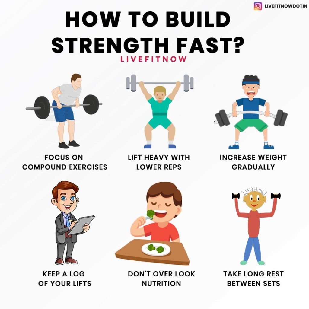 how to build strength and muscles