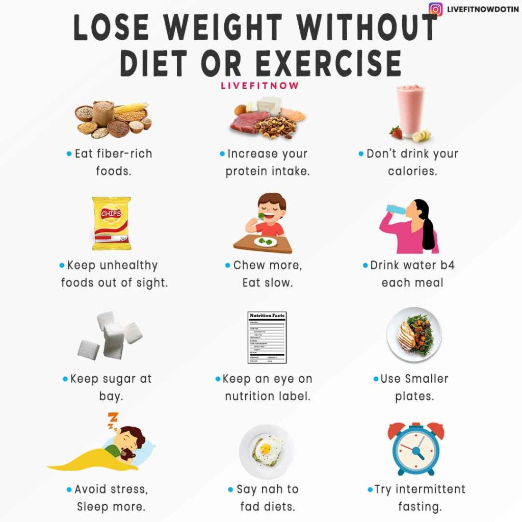 How to Lose Weight Without Exercise  Top 6 Tips Backed By Science