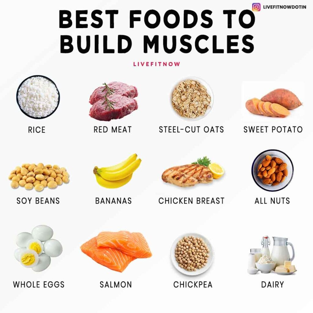 best-foods-to-frow-muscles