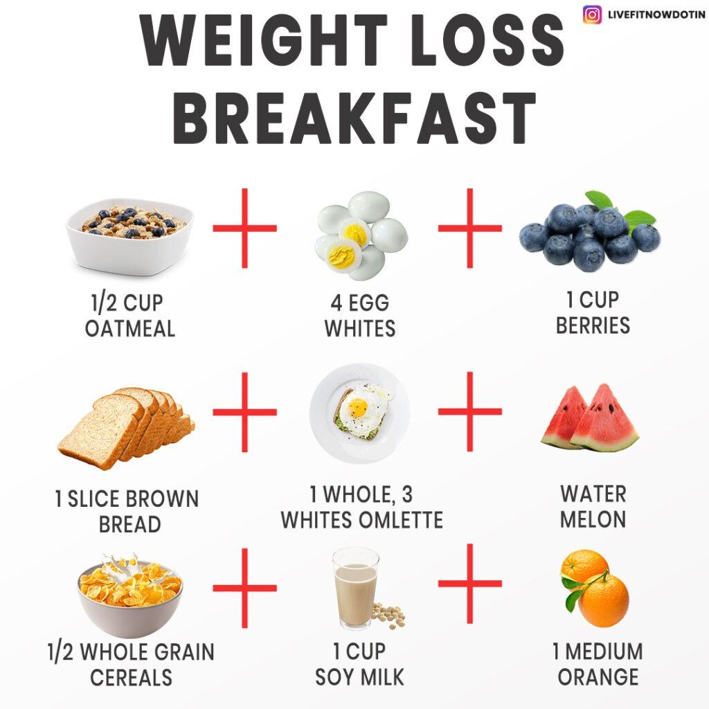 six-pack-abs-breakfast-ideas